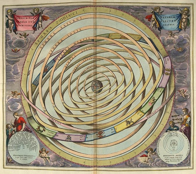 תצפיות כוכבים - מודל גאוצנטרי